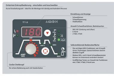 Schrottschneiddüse  8290-HPC4 Schneidbereich 200-300mm Propan/Erdgas