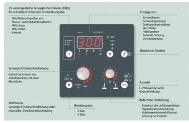 WIG-Schweißgerät TIG 180  DC Set 1x230 V 6,9 kg