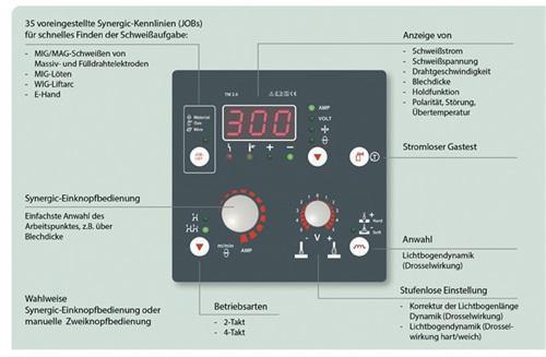 WIG-Schweißgerät TIG 180
