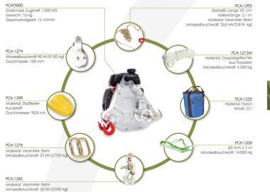 Portable Winch SORTIMENT FORSTWIRTSCHAFT  mit PCW5000 Zugwinde; Benzinantrieb